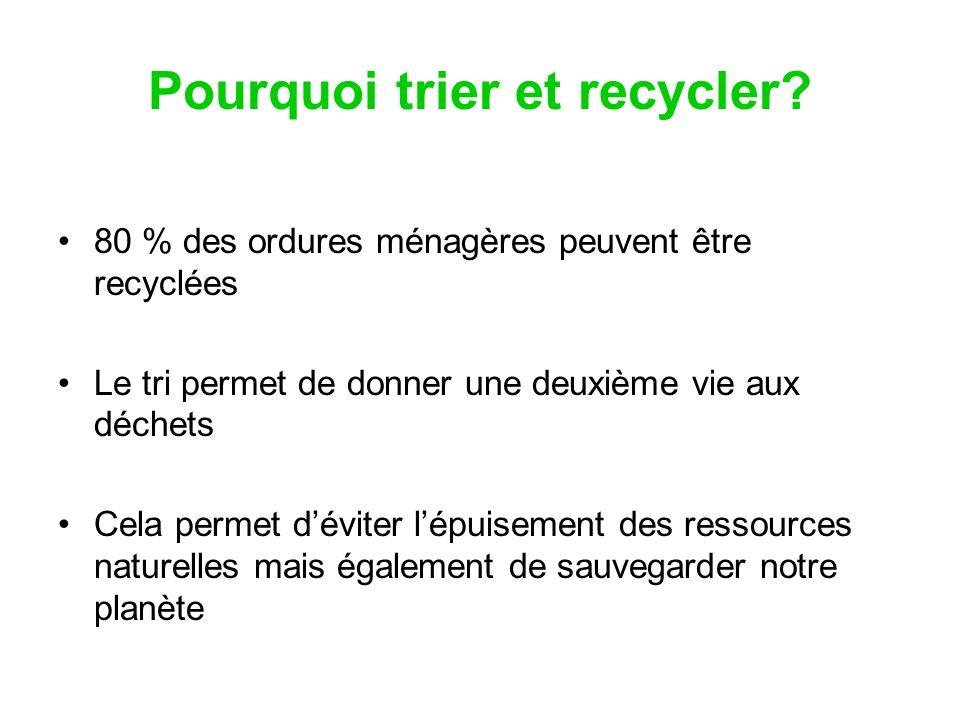Pourquoi trier et recycler? 80 % des ordures ménagères peuvent être recyclées Le tri permet de donner une deuxième vie aux déchets Cela permet déviter