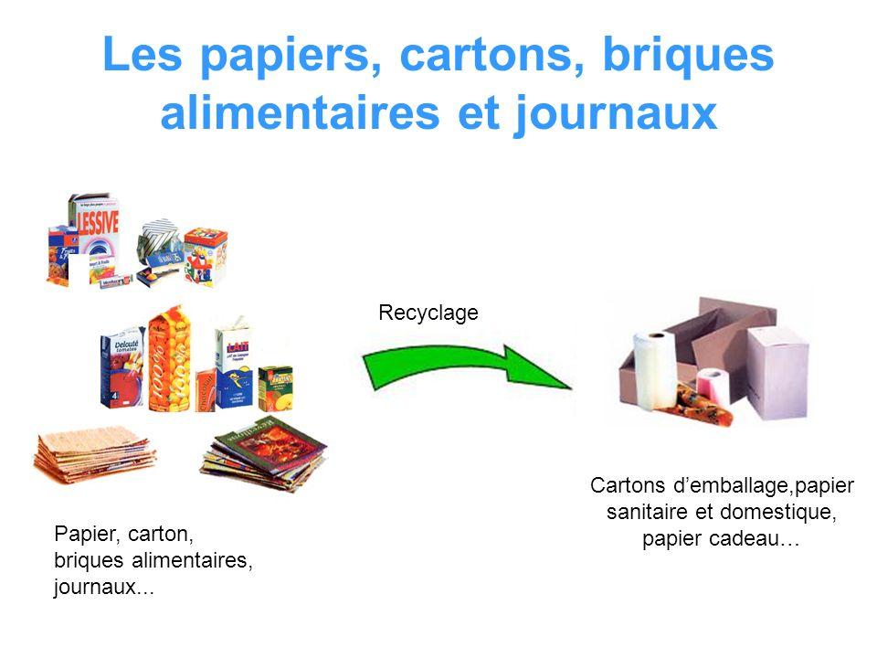 Les papiers, cartons, briques alimentaires et journaux Recyclage Cartons demballage,papier sanitaire et domestique, papier cadeau… Papier, carton, bri