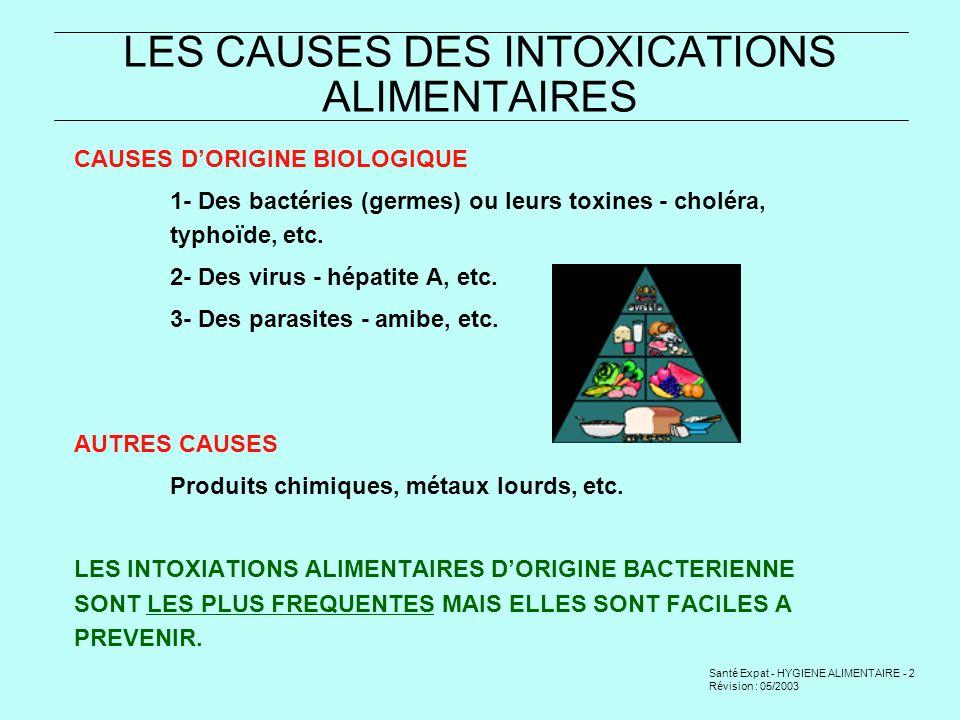 Santé Expat - HYGIENE ALIMENTAIRE - 3 Révision : 05/2003 LA TRANSMISSION DES MALADIES DORIGINE ALIMENTAIRE = LE RISQUE FECAL BACTERIE INTESTINS HUMAINS EXCREMENTS MAINS BOUCHE