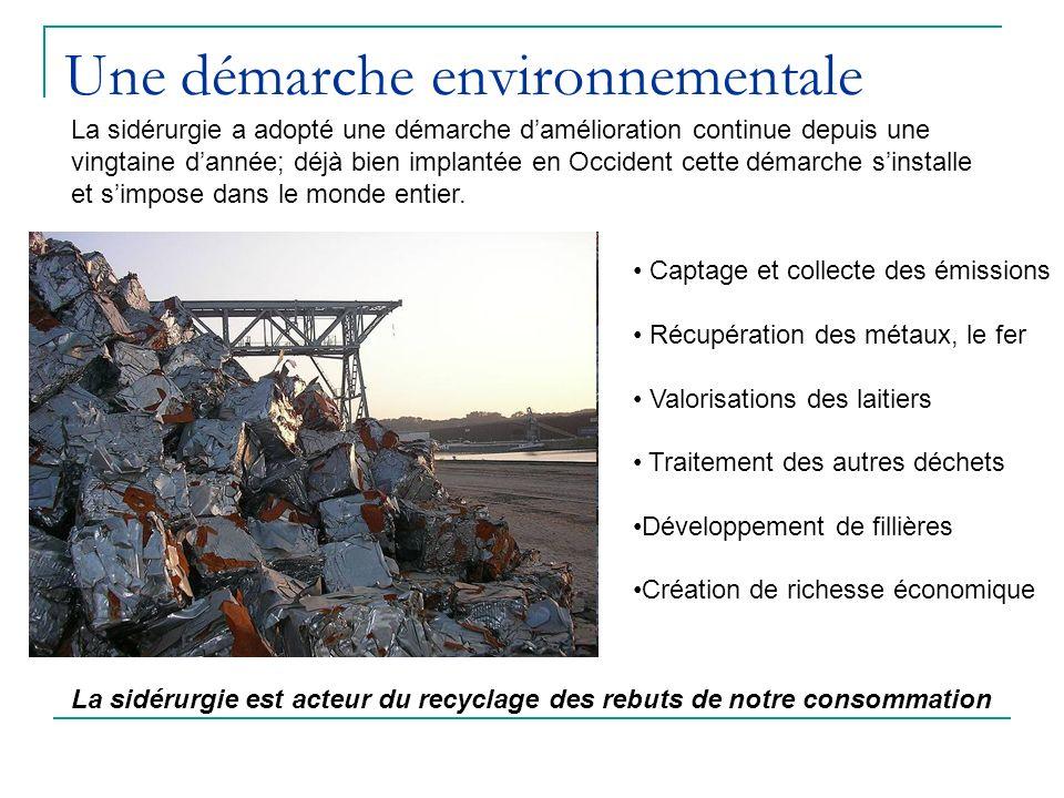 Une démarche environnementale Captage et collecte des émissions Récupération des métaux, le fer Valorisations des laitiers Traitement des autres déche