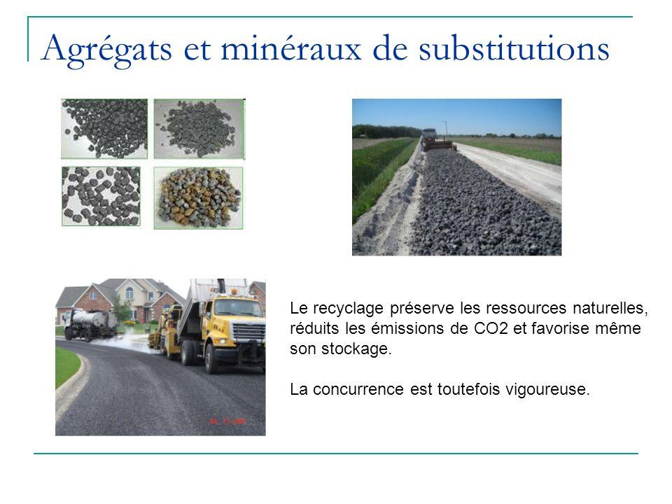 Agrégats et minéraux de substitutions Le recyclage préserve les ressources naturelles, réduits les émissions de CO2 et favorise même son stockage. La