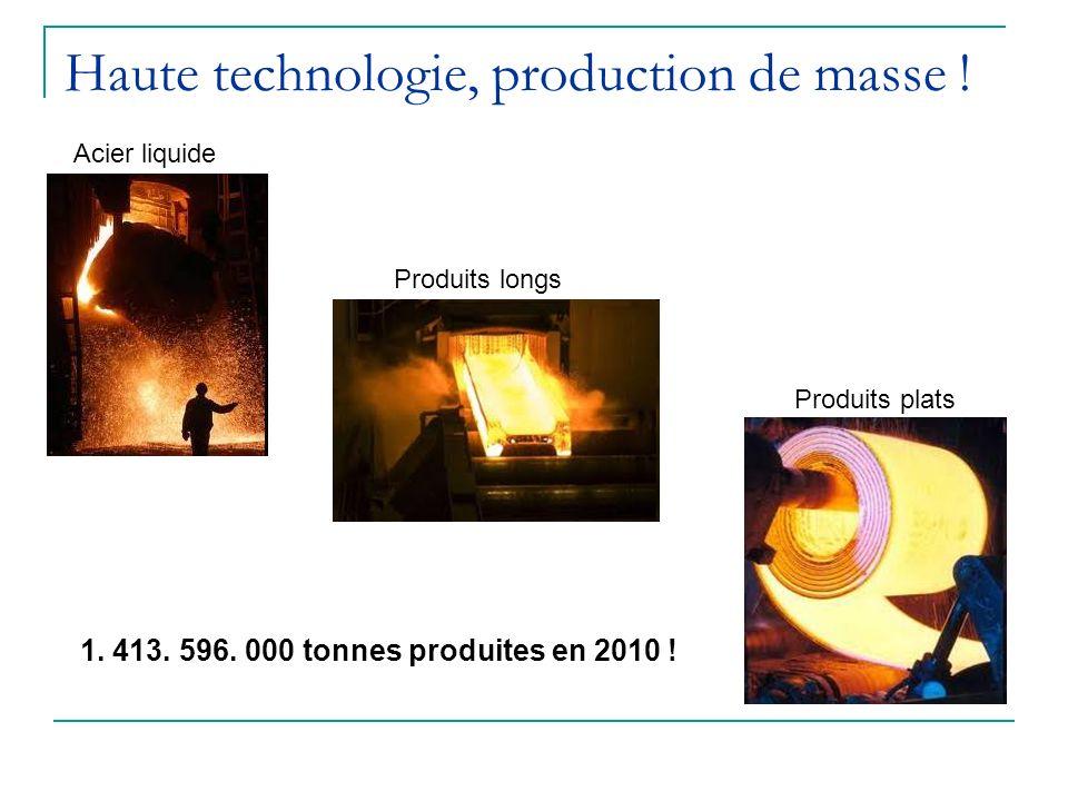 Haute technologie, production de masse ! Acier liquide Produits longs Produits plats 1. 413. 596. 000 tonnes produites en 2010 !