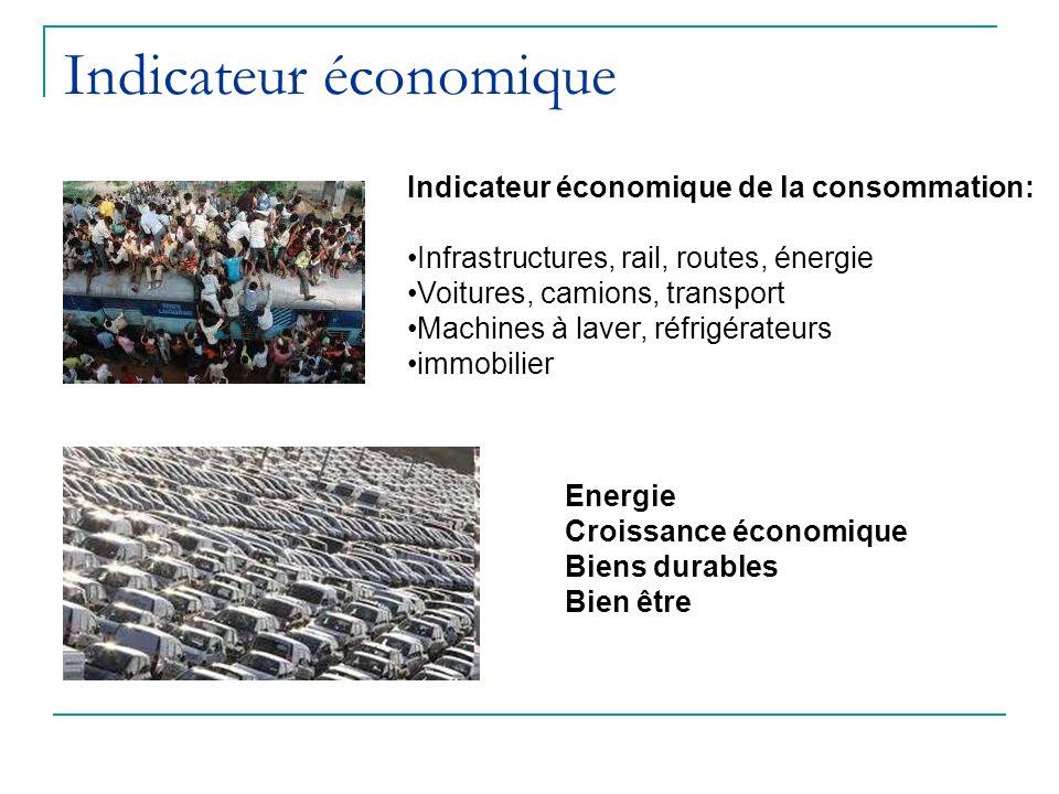 Indicateur économique Indicateur économique de la consommation: Infrastructures, rail, routes, énergie Voitures, camions, transport Machines à laver,