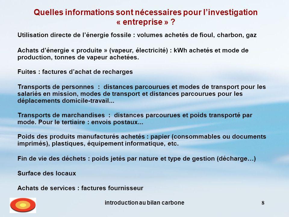 introduction au bilan carbone8 Quelles informations sont nécessaires pour linvestigation « entreprise » .
