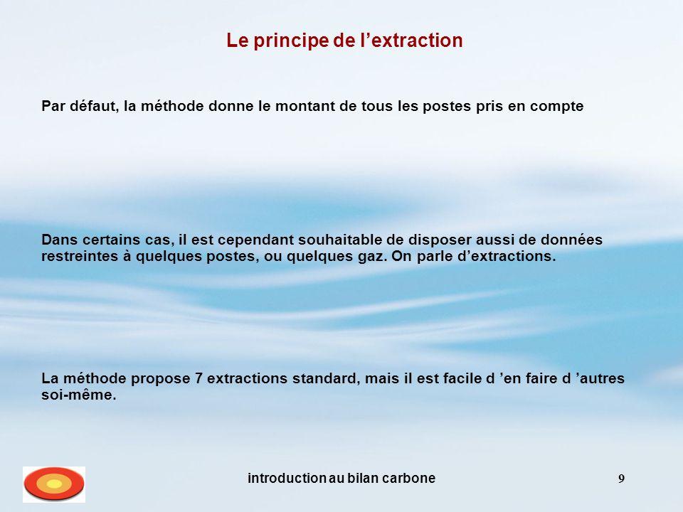 introduction au bilan carbone9 Le principe de lextraction Par défaut, la méthode donne le montant de tous les postes pris en compte Dans certains cas, il est cependant souhaitable de disposer aussi de données restreintes à quelques postes, ou quelques gaz.