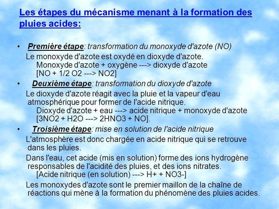 Les étapes du mécanisme menant à la formation des pluies acides: Première étape: transformation du monoxyde d'azote (NO) Le monoxyde d'azote est oxydé