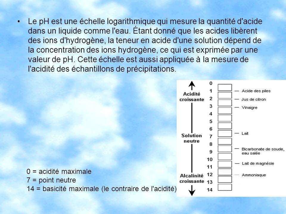 Le pH est une échelle logarithmique qui mesure la quantité d'acide dans un liquide comme l'eau. Étant donné que les acides libèrent des ions d'hydrogè
