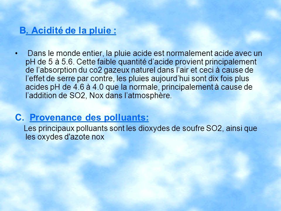 B. Acidité de la pluie : Dans le monde entier, la pluie acide est normalement acide avec un pH de 5 à 5.6. Cette faible quantité dacide provient princ