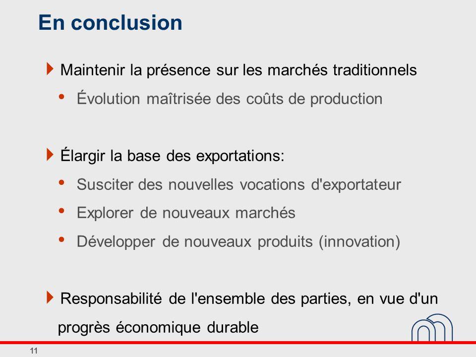 En conclusion Maintenir la présence sur les marchés traditionnels Évolution maîtrisée des coûts de production Élargir la base des exportations: Suscit
