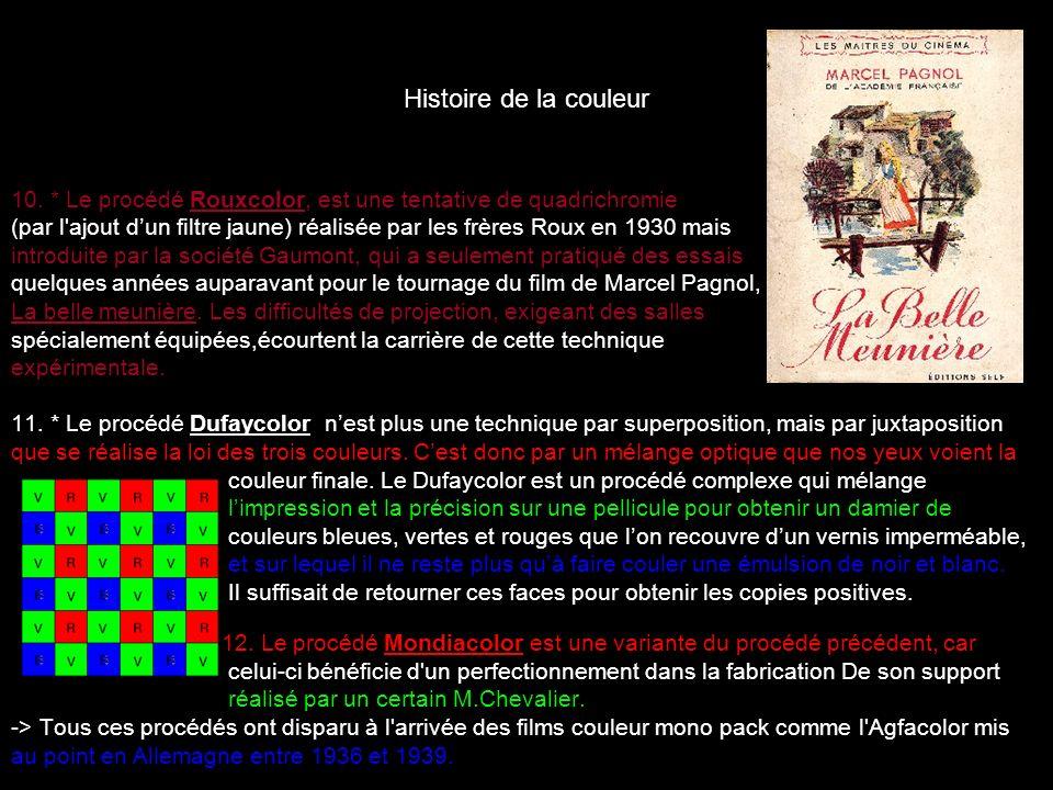 Histoire de la couleur 10. * Le procédé Rouxcolor, est une tentative de quadrichromie (par l'ajout dun filtre jaune) réalisée par les frères Roux en 1