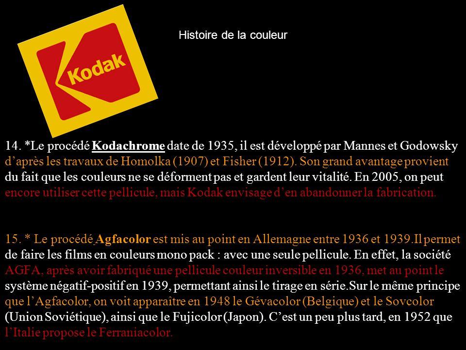 14. *Le procédé Kodachrome date de 1935, il est développé par Mannes et Godowsky daprès les travaux de Homolka (1907) et Fisher (1912). Son grand avan