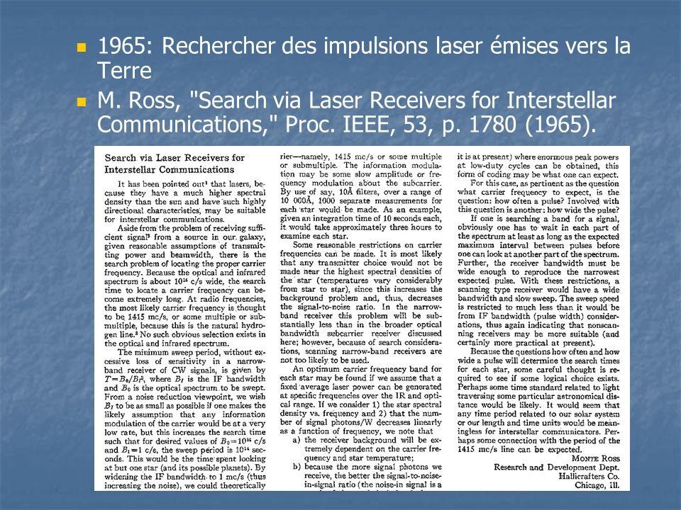 1965: Rechercher des impulsions laser émises vers la Terre M.