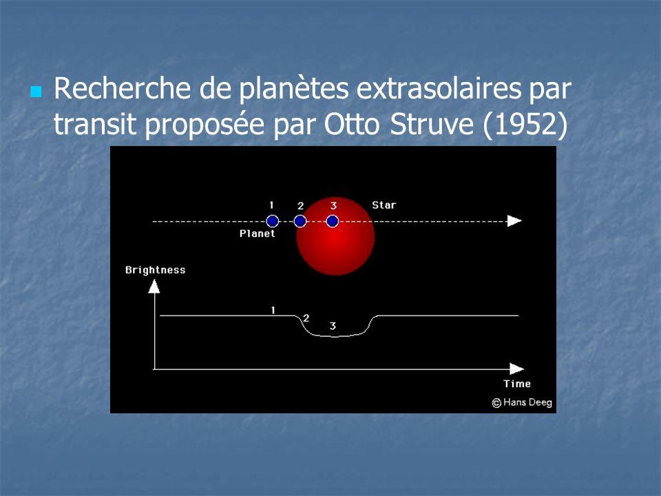 Recherche de planètes extrasolaires par transit proposée par Otto Struve (1952)
