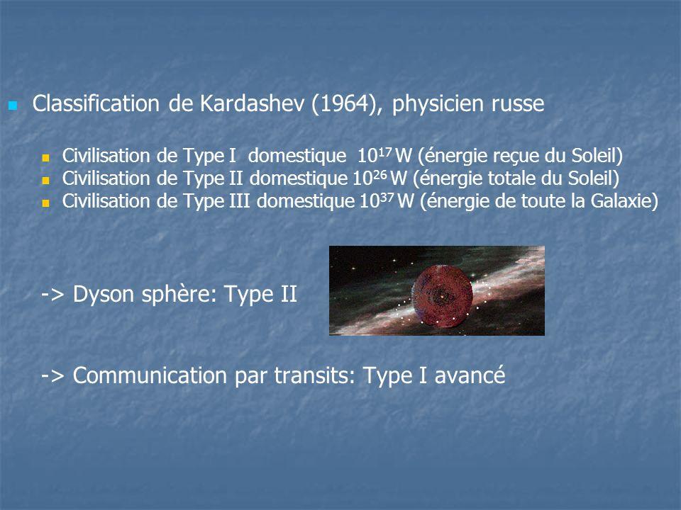 Classification de Kardashev (1964), physicien russe Civilisation de Type I domestique 10 17 W (énergie reçue du Soleil) Civilisation de Type II domestique 10 26 W (énergie totale du Soleil) Civilisation de Type III domestique 10 37 W (énergie de toute la Galaxie) -> Dyson sphère: Type II -> Communication par transits: Type I avancé