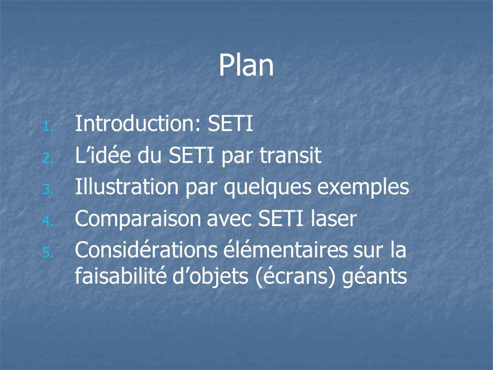 Plan 1.1. Introduction: SETI 2. 2. Lidée du SETI par transit 3.