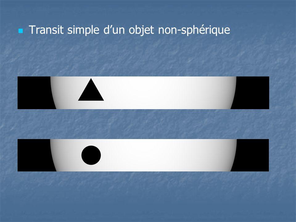 Transit simple dun objet non-sphérique
