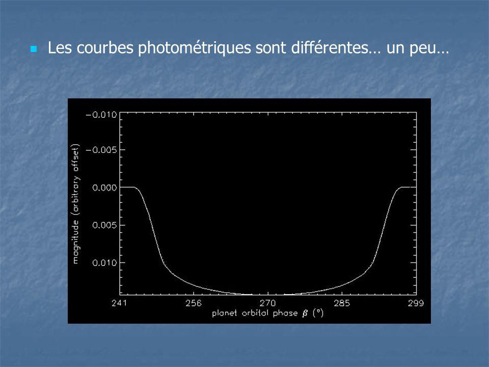 Les courbes photométriques sont différentes… un peu…