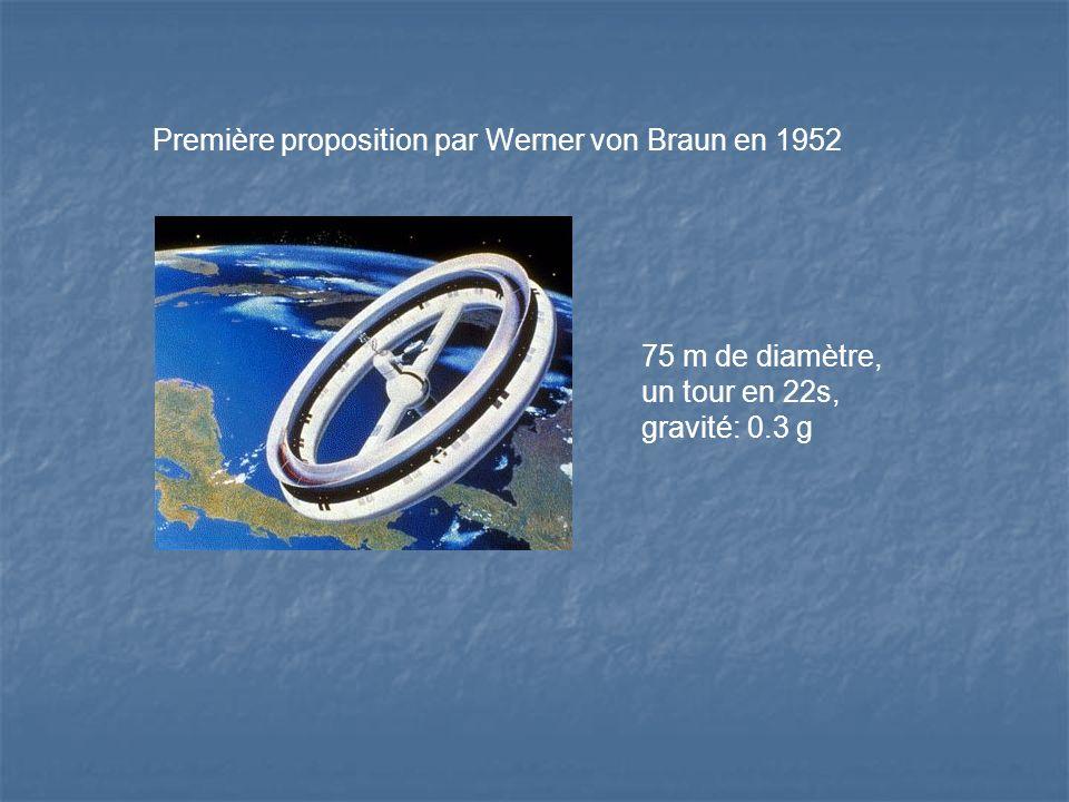 Première proposition par Werner von Braun en 1952 75 m de diamètre, un tour en 22s, gravité: 0.3 g
