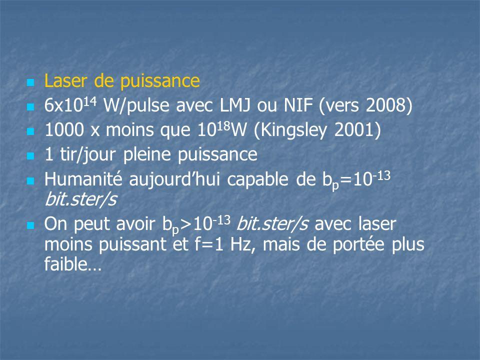 Laser de puissance 6x10 14 W/pulse avec LMJ ou NIF (vers 2008) 1000 x moins que 10 18 W (Kingsley 2001) 1 tir/jour pleine puissance Humanité aujourdhui capable de b p =10 -13 bit.ster/s On peut avoir b p >10 -13 bit.ster/s avec laser moins puissant et f=1 Hz, mais de portée plus faible…