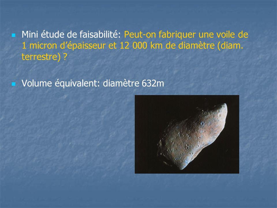 Mini étude de faisabilité: Peut-on fabriquer une voile de 1 micron dépaisseur et 12 000 km de diamètre (diam.