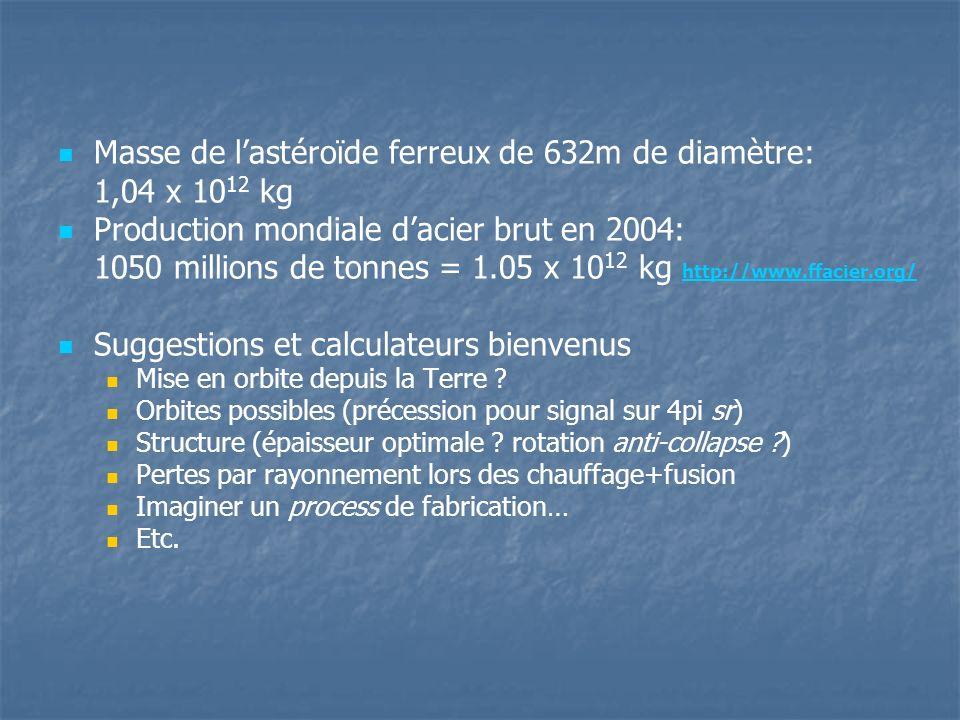 Masse de lastéroïde ferreux de 632m de diamètre: 1,04 x 10 12 kg Production mondiale dacier brut en 2004: 1050 millions de tonnes = 1.05 x 10 12 kg http://www.ffacier.org/ http://www.ffacier.org/ Suggestions et calculateurs bienvenus Mise en orbite depuis la Terre .