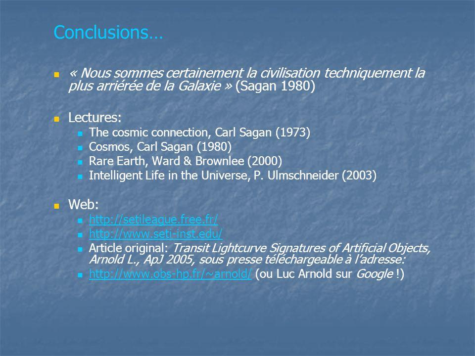 Conclusions… « Nous sommes certainement la civilisation techniquement la plus arriérée de la Galaxie » (Sagan 1980) Lectures: The cosmic connection, Carl Sagan (1973) Cosmos, Carl Sagan (1980) Rare Earth, Ward & Brownlee (2000) Intelligent Life in the Universe, P.