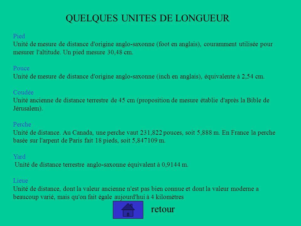 QUELQUES UNITES DE LONGUEUR Pied Unité de mesure de distance d origine anglo-saxonne (foot en anglais), couramment utilisée pour mesurer l altitude.