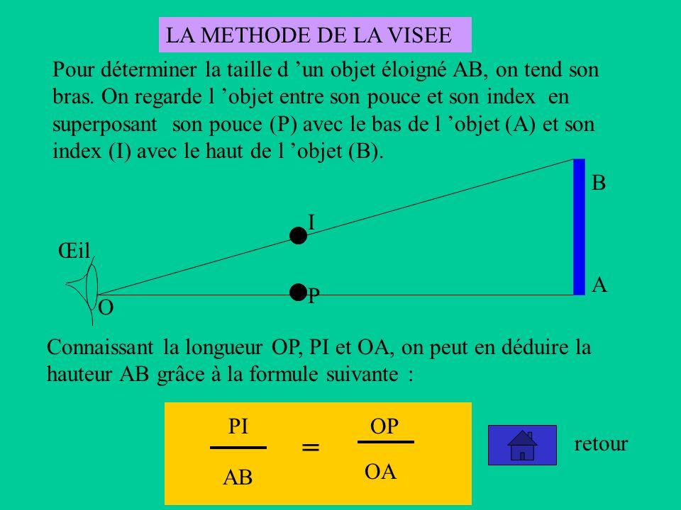 LA METHODE DE LA VISEE Pour déterminer la taille d un objet éloigné AB, on tend son bras.