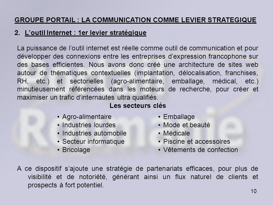 10 La puissance de loutil internet est réelle comme outil de communication et pour développer des connexions entre les entreprises dexpression francop