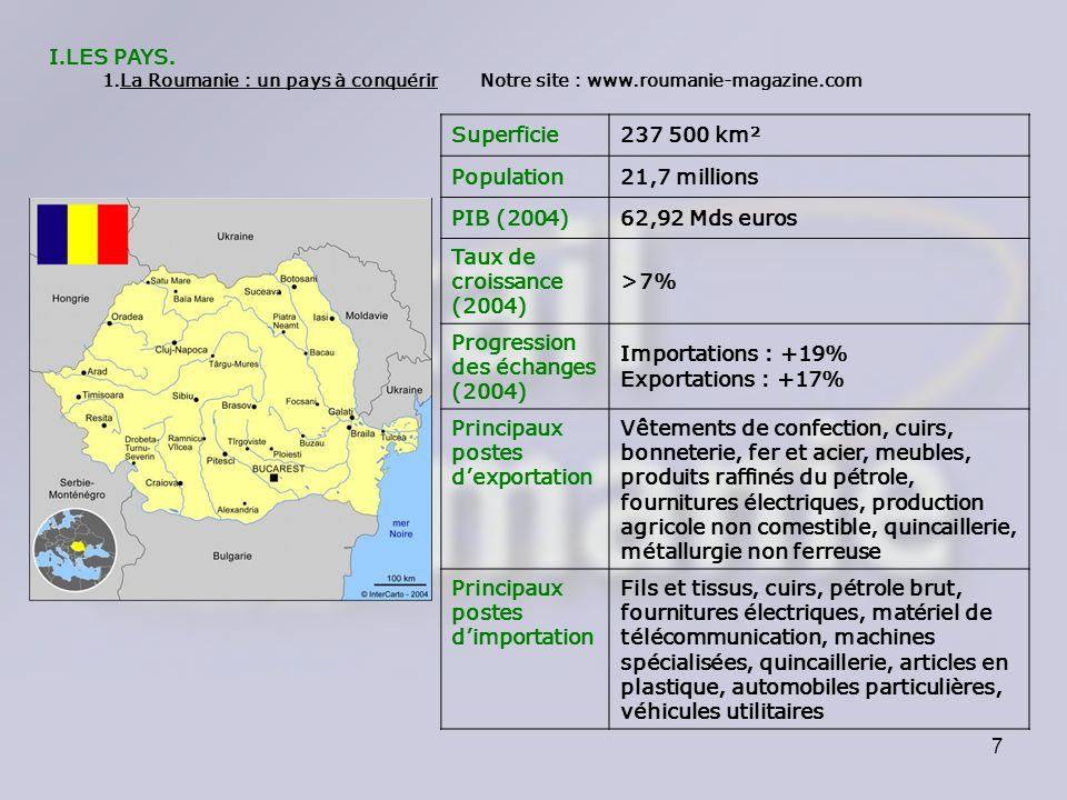 7 I.LES PAYS. 1.La Roumanie : un pays à conquérir Notre site : www.roumanie-magazine.com Superficie237 500 km² Population21,7 millions PIB (2004)62,92