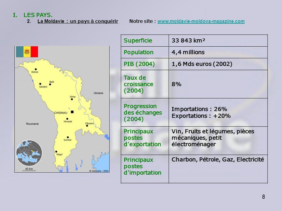 8 I.LES PAYS. 2.La Moldavie : un pays à conquérir Notre site : www.moldavie-moldova-magazine.com www.moldavie-moldova-magazine.com Superficie33 843 km