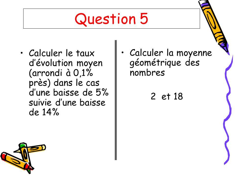 Question 5 Calculer le taux dévolution moyen (arrondi à 0,1% près) dans le cas dune baisse de 5% suivie dune baisse de 14% Calculer la moyenne géométr