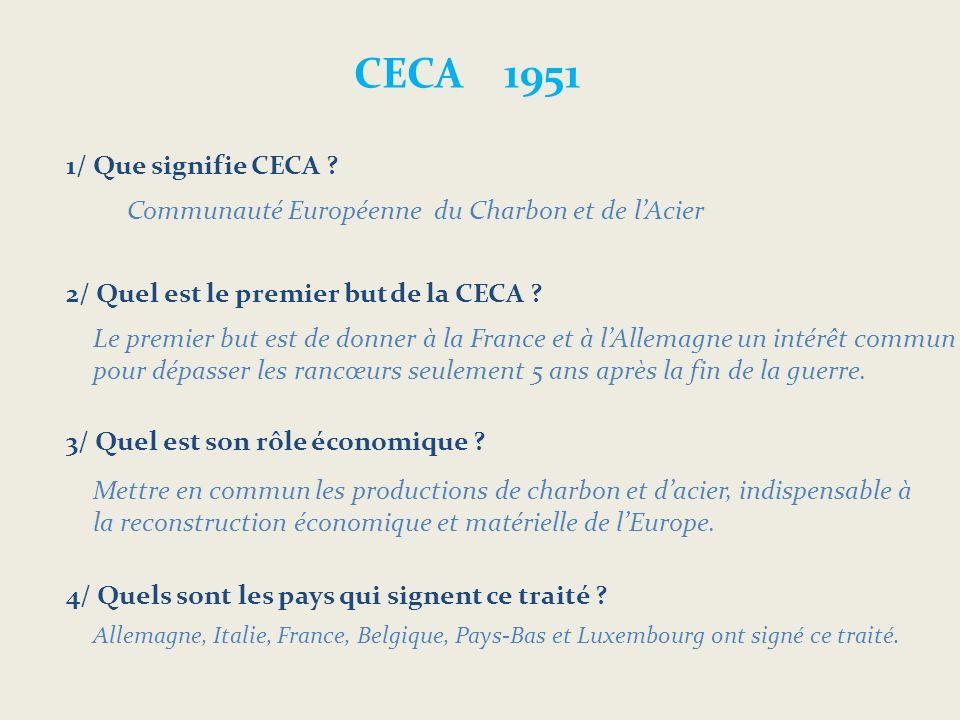 CECA 1951 1/ Que signifie CECA .2/ Quel est le premier but de la CECA .