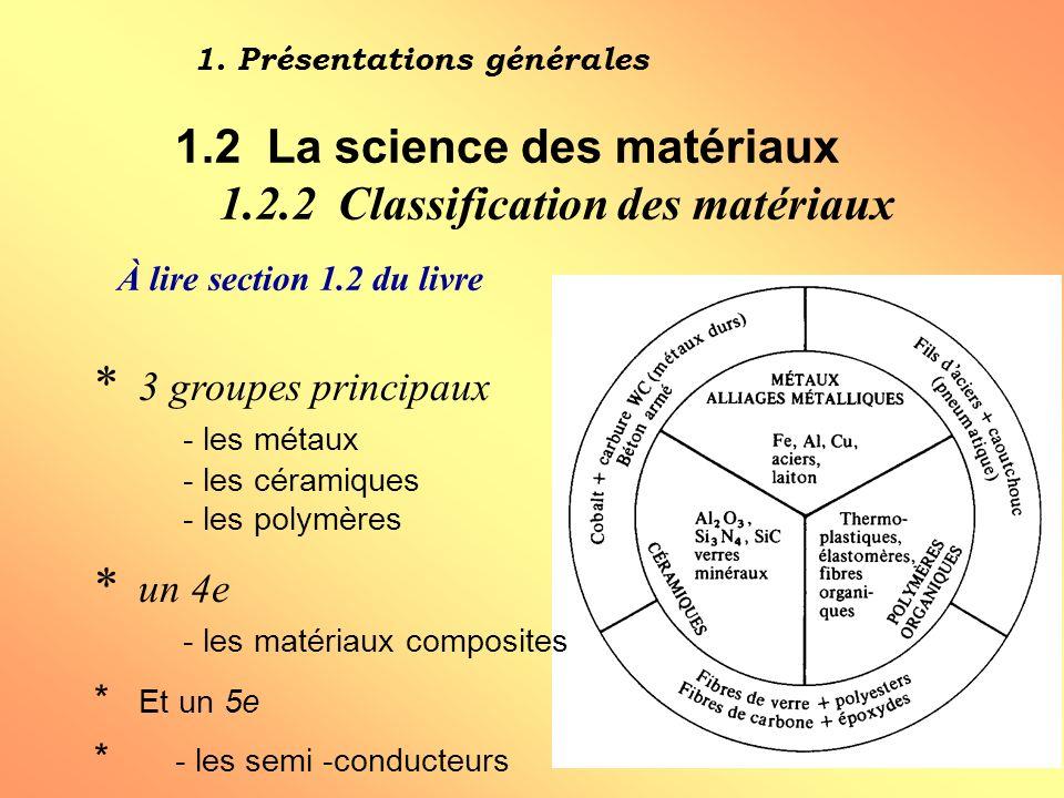1.2 La science des matériaux 1.2.2 Classification des matériaux * 3 groupes principaux - les métaux - les céramiques - les polymères * un 4e - les matériaux composites * Et un 5e * - les semi -conducteurs 1.