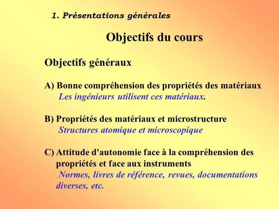 1.2 La science des matériaux 1.2.1 Généralités et exemples * Tous les ingénieurs utilisent des matériaux.