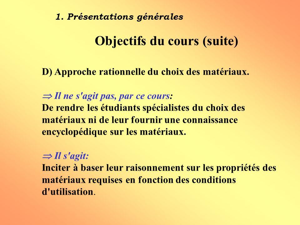 Objectifs du cours (suite) D) Approche rationnelle du choix des matériaux.