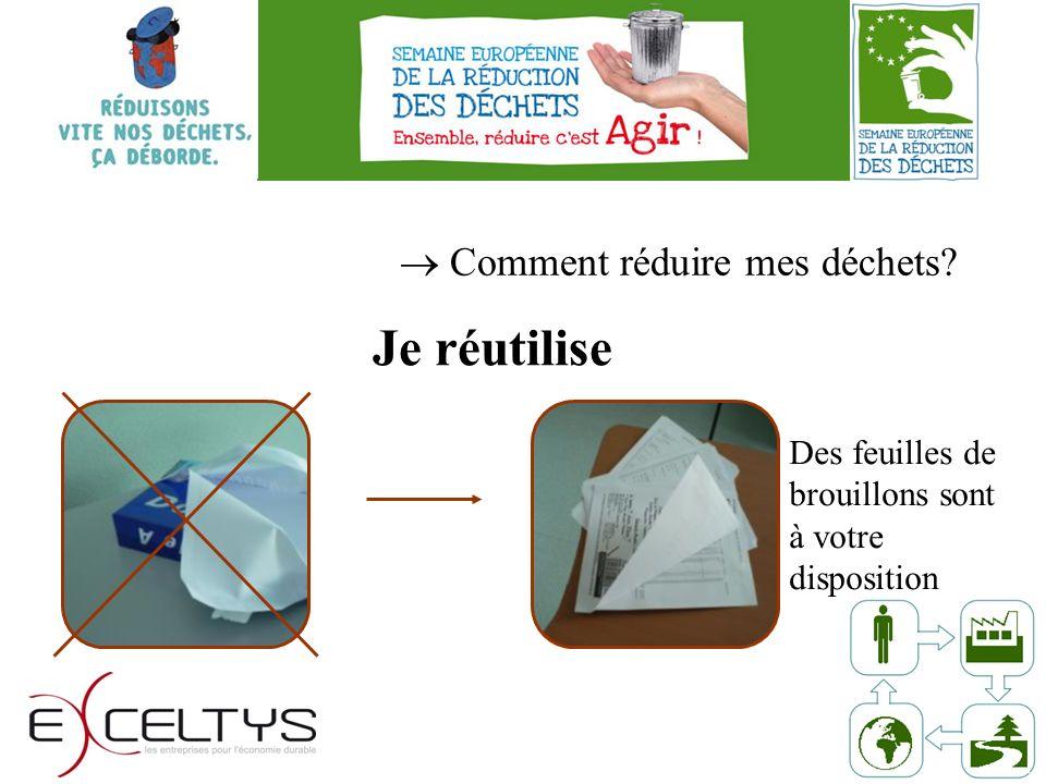 Comment réduire mes déchets Je réutilise Des feuilles de brouillons sont à votre disposition