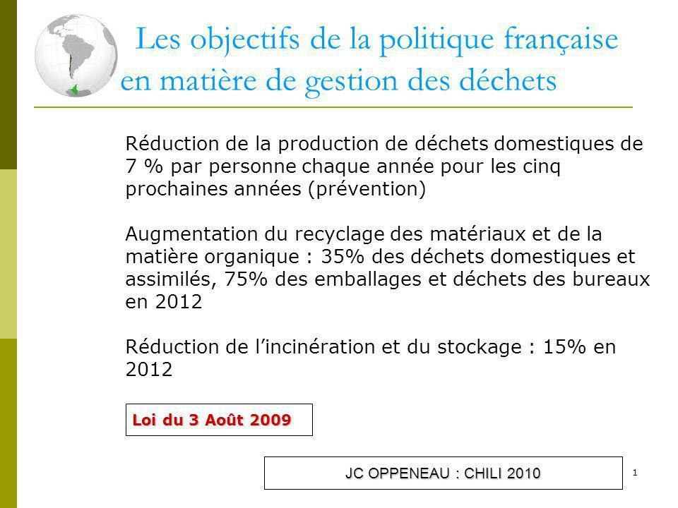 1 Les objectifs de la politique française en matière de gestion des déchets JC OPPENEAU : CHILI 2010 Réduction de la production de déchets domestiques de 7 % par personne chaque année pour les cinq prochaines années (prévention) Augmentation du recyclage des matériaux et de la matière organique : 35% des déchets domestiques et assimilés, 75% des emballages et déchets des bureaux en 2012 Réduction de lincinération et du stockage : 15% en 2012 Loi du 3 Août 2009