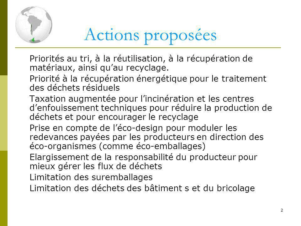 2 Actions proposées Priorités au tri, à la réutilisation, à la récupération de matériaux, ainsi quau recyclage.