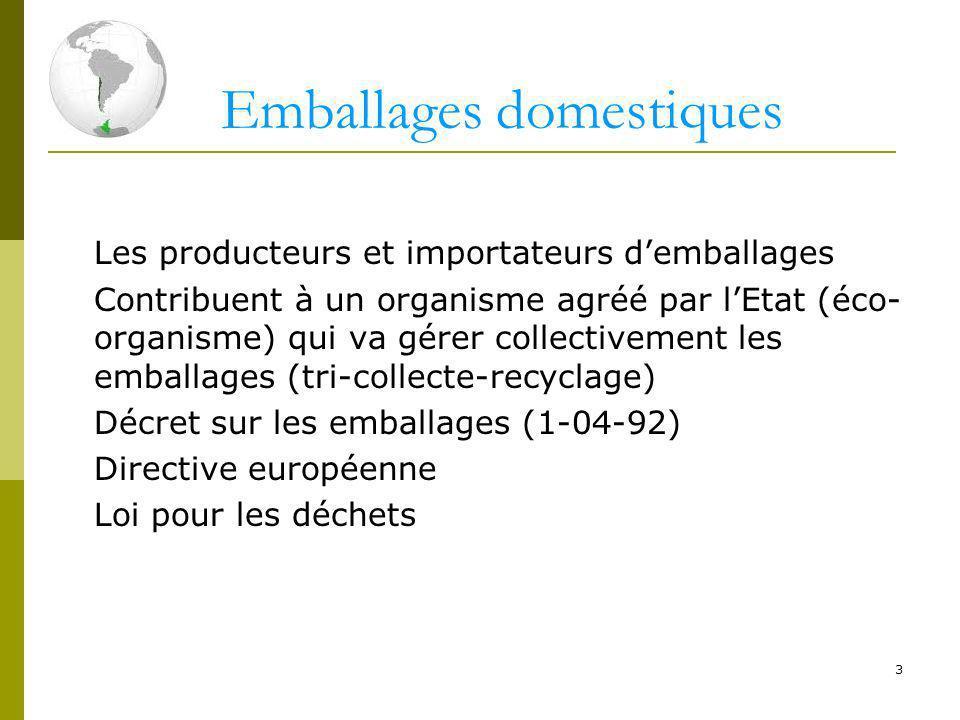 3 Emballages domestiques Les producteurs et importateurs demballages Contribuent à un organisme agréé par lEtat (éco- organisme) qui va gérer collectivement les emballages (tri-collecte-recyclage) Décret sur les emballages (1-04-92) Directive européenne Loi pour les déchets