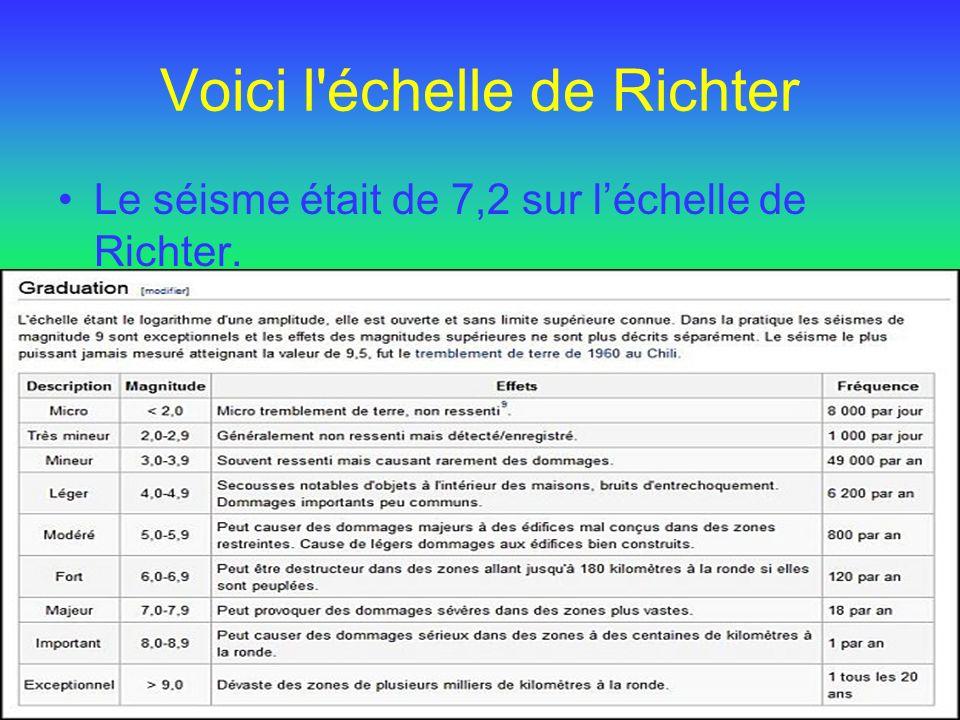 Voici l'échelle de Richter Le séisme était de 7,2 sur léchelle de Richter.