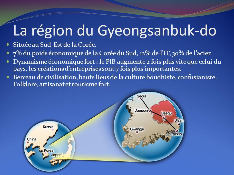 La région du Gyeongsanbuk-do Située au Sud-Est de la Corée. 7% du poids économique de la Corée du Sud, 12% de lIT, 30% de lacier. Dynamisme économique