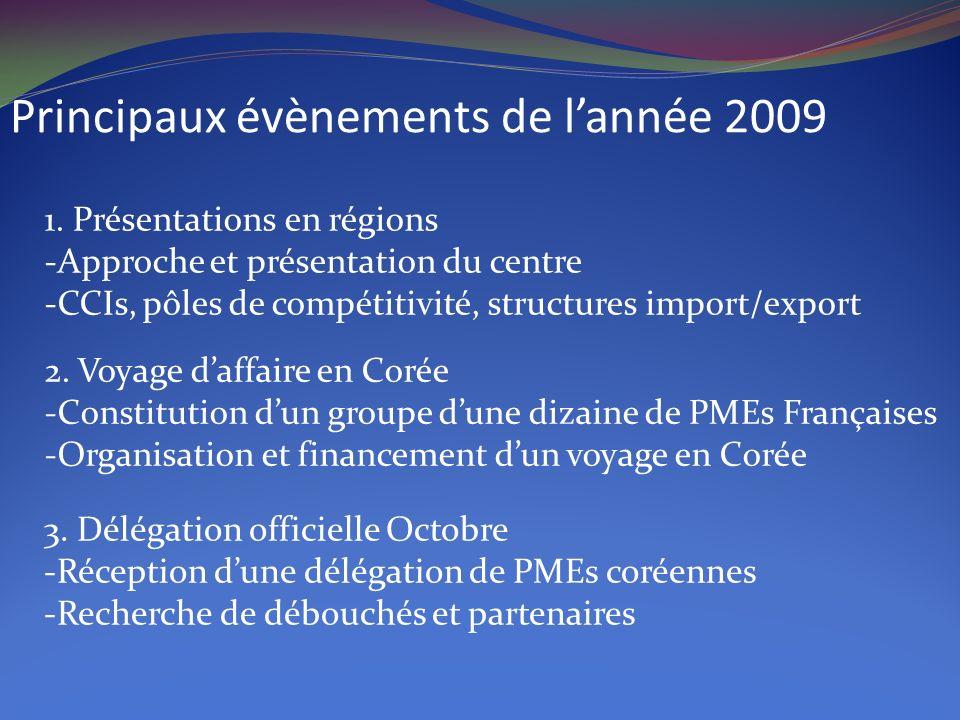 1. Présentations en régions -Approche et présentation du centre -CCIs, pôles de compétitivité, structures import/export Principaux évènements de lanné