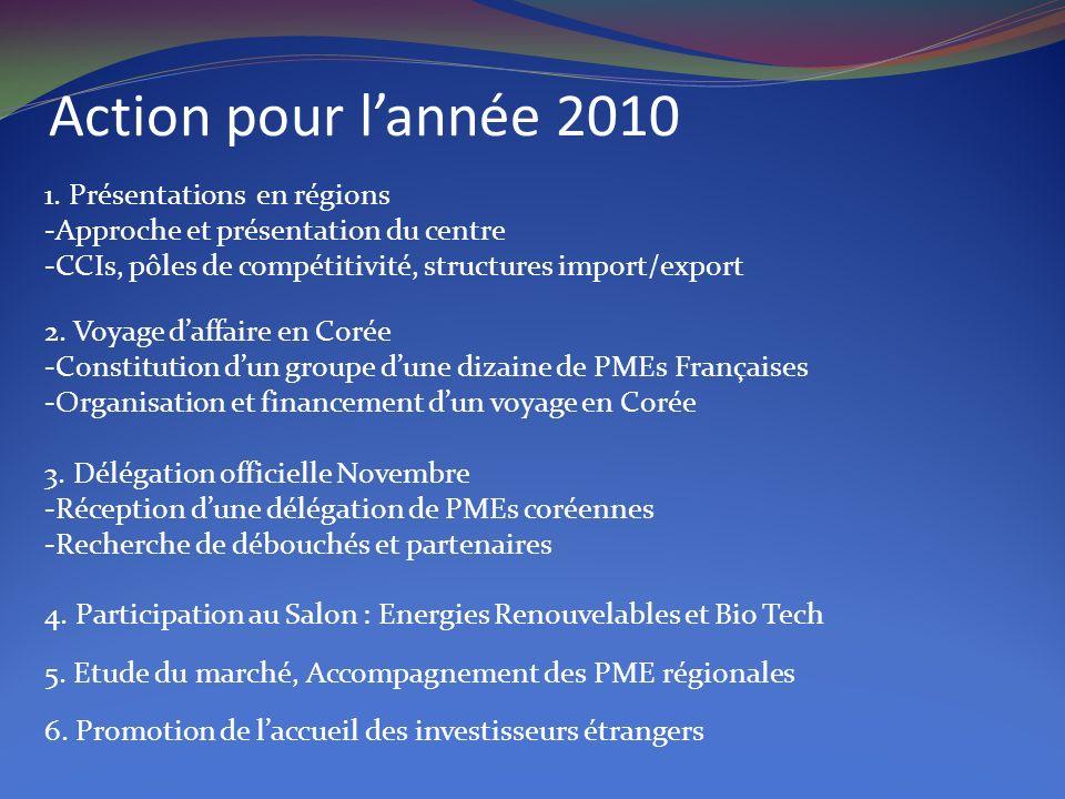 1. Présentations en régions -Approche et présentation du centre -CCIs, pôles de compétitivité, structures import/export Action pour lannée 2010 2. Voy