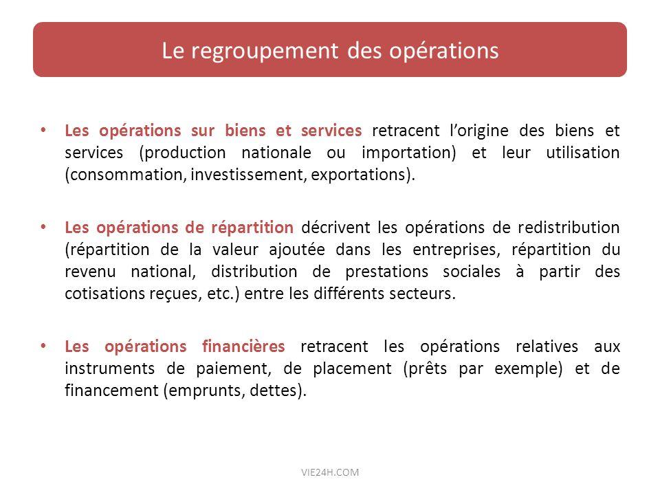 Les opérations sur biens et services retracent lorigine des biens et services (production nationale ou importation) et leur utilisation (consommation,