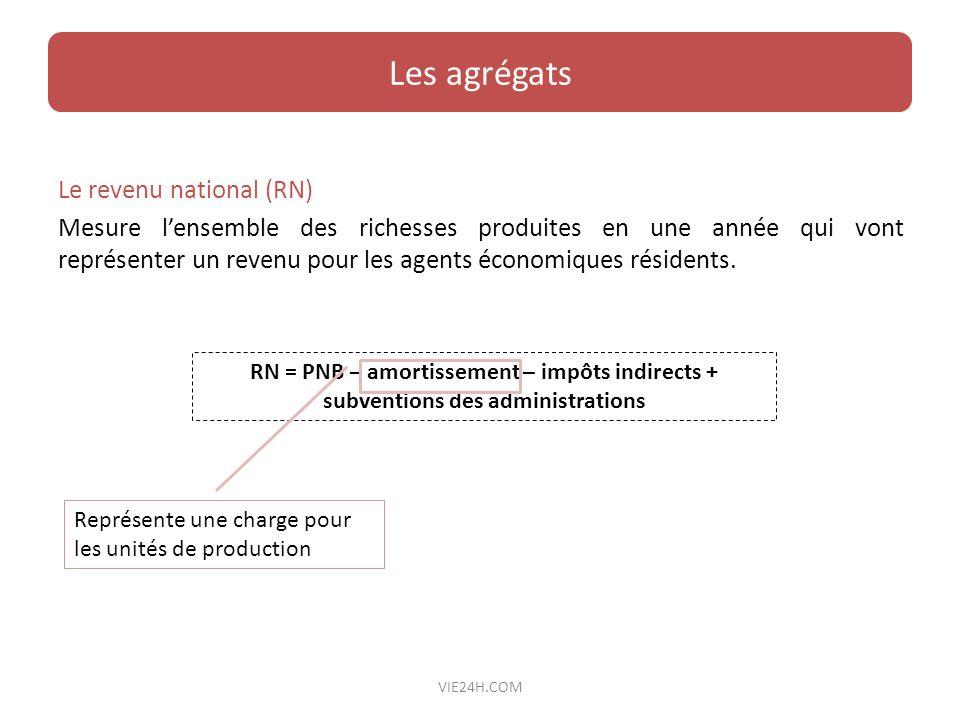 Le revenu national (RN) Mesure lensemble des richesses produites en une année qui vont représenter un revenu pour les agents économiques résidents. RN