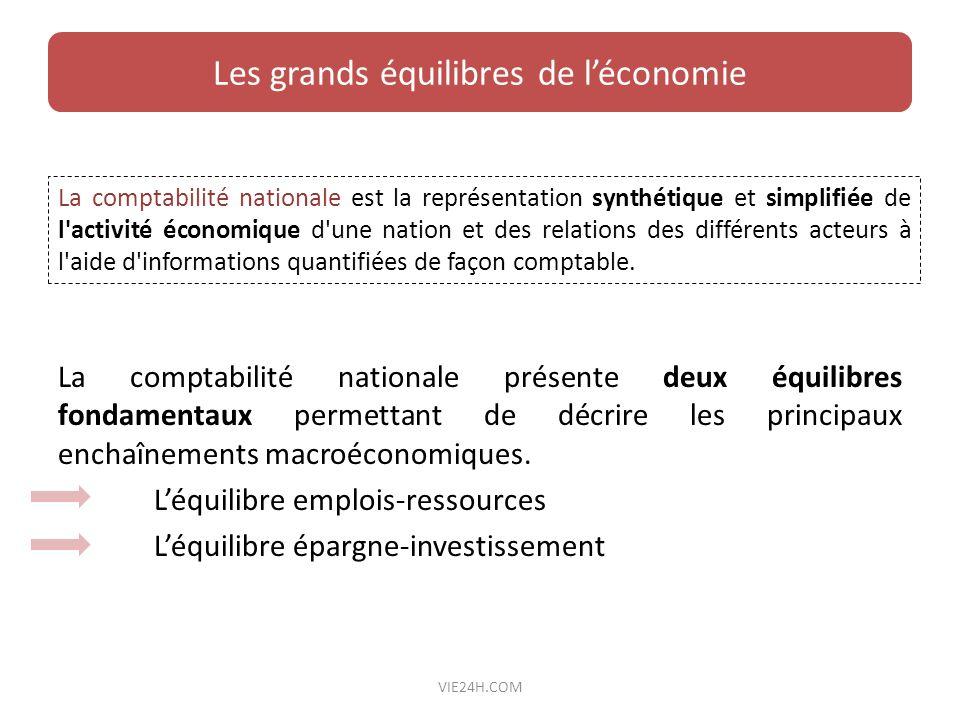 La comptabilité nationale présente deux équilibres fondamentaux permettant de décrire les principaux enchaînements macroéconomiques. Léquilibre emploi
