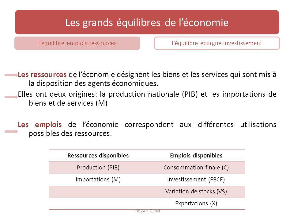 Les ressources de léconomie désignent les biens et les services qui sont mis à la disposition des agents économiques. Elles ont deux origines: la prod