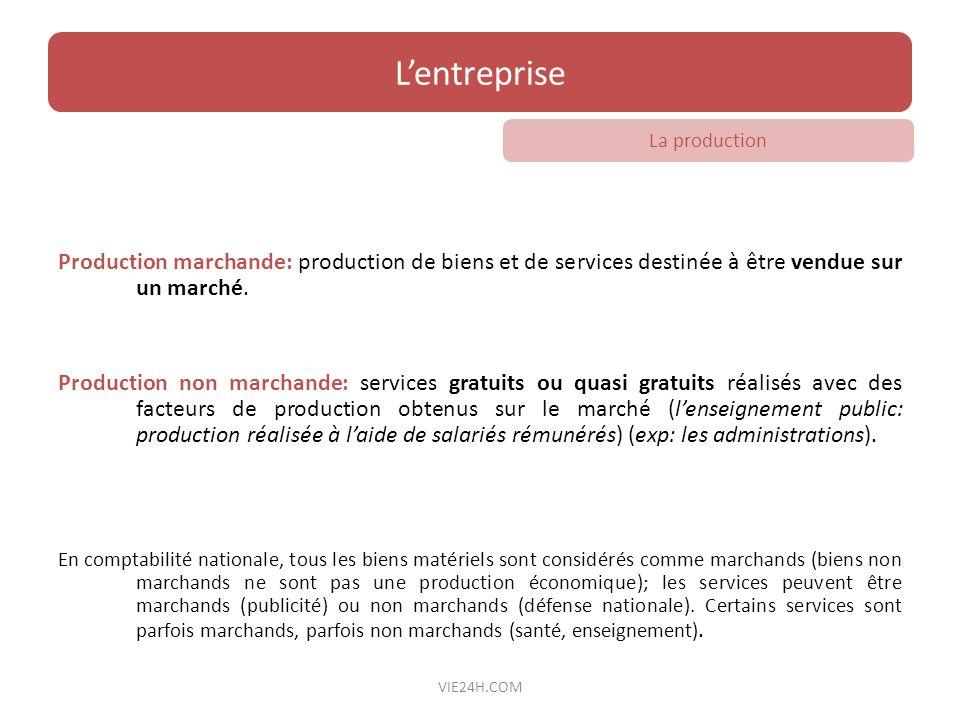 Production marchande: production de biens et de services destinée à être vendue sur un marché. Production non marchande: services gratuits ou quasi gr