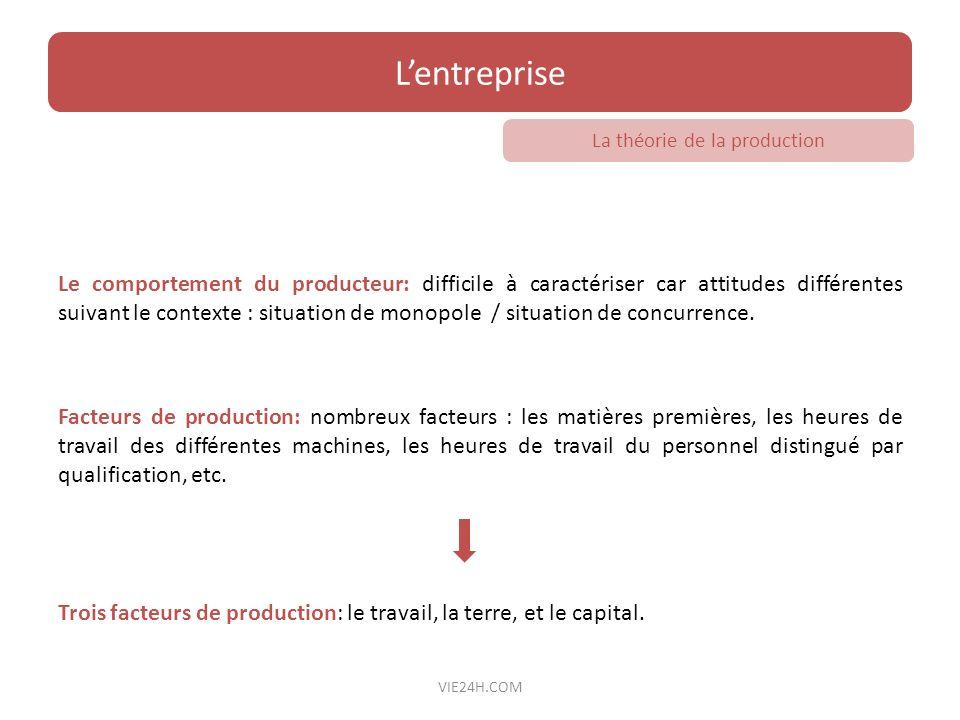 Le comportement du producteur: difficile à caractériser car attitudes différentes suivant le contexte : situation de monopole / situation de concurren